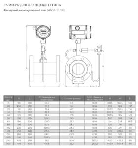 Расходометр-AYVAZ-флянцевого-типа