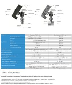 Схема магнитного датчика потока