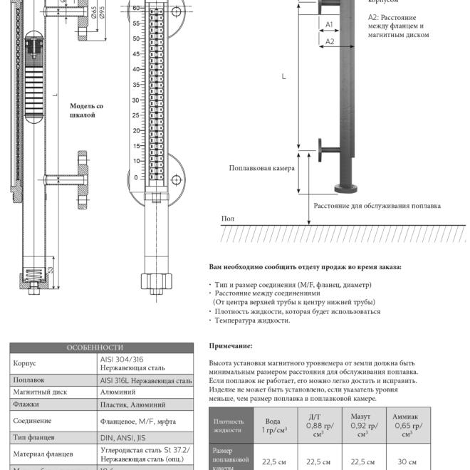 Магнитный-указатель-уровня-со-шкалой-МG-33SC-01