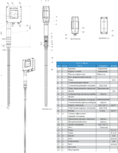 Электродный указатель уровня ELK-4/ELK-4F
