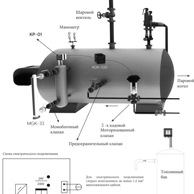 Электродный-указатель-уровня-KP-01-01