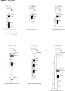Образцы моделей уровнемера