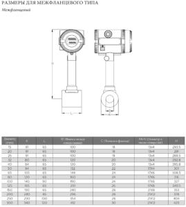 Расходометр-AYVAZ-межфлянцевого-типа