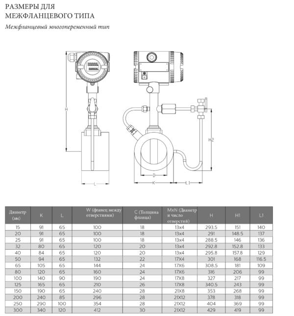 Расходометр-AYVAZ-размер-флянцевого-типа