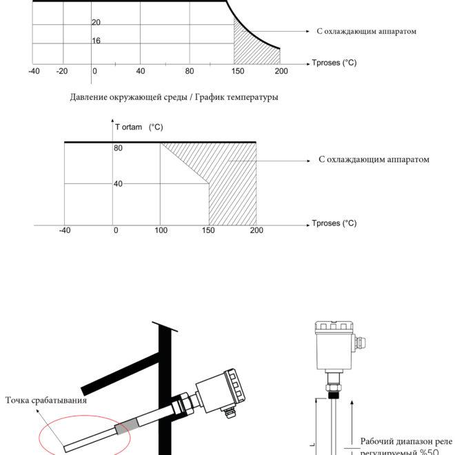 Схема уровнемера