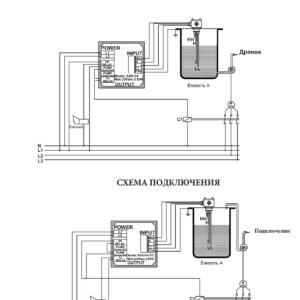 Реле уровня жидкости ASK-P3/P4