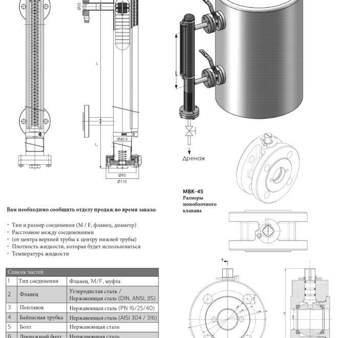 Магнитный-уровнемер-MGK-33